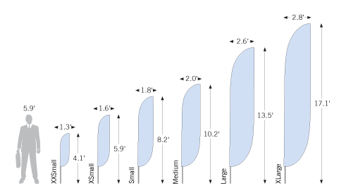 convex_sizes
